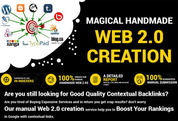 Handmade 10 Web 2.0 Buffer Blog with Login- Unique Content and Image