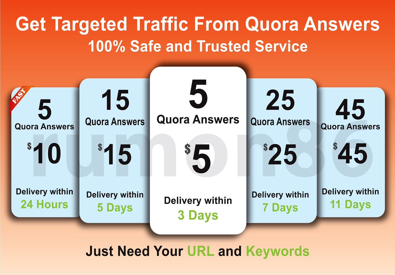 I will Boost your website Traffic and SEO Ranking by 5 Quora Answers