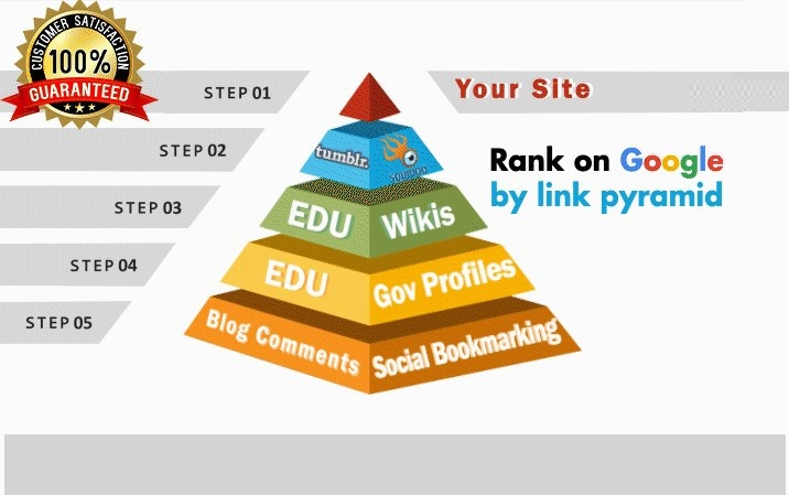 Rank on Google 1st page by exclusive Link Pyramid. Backlinks by high authority unique Domain