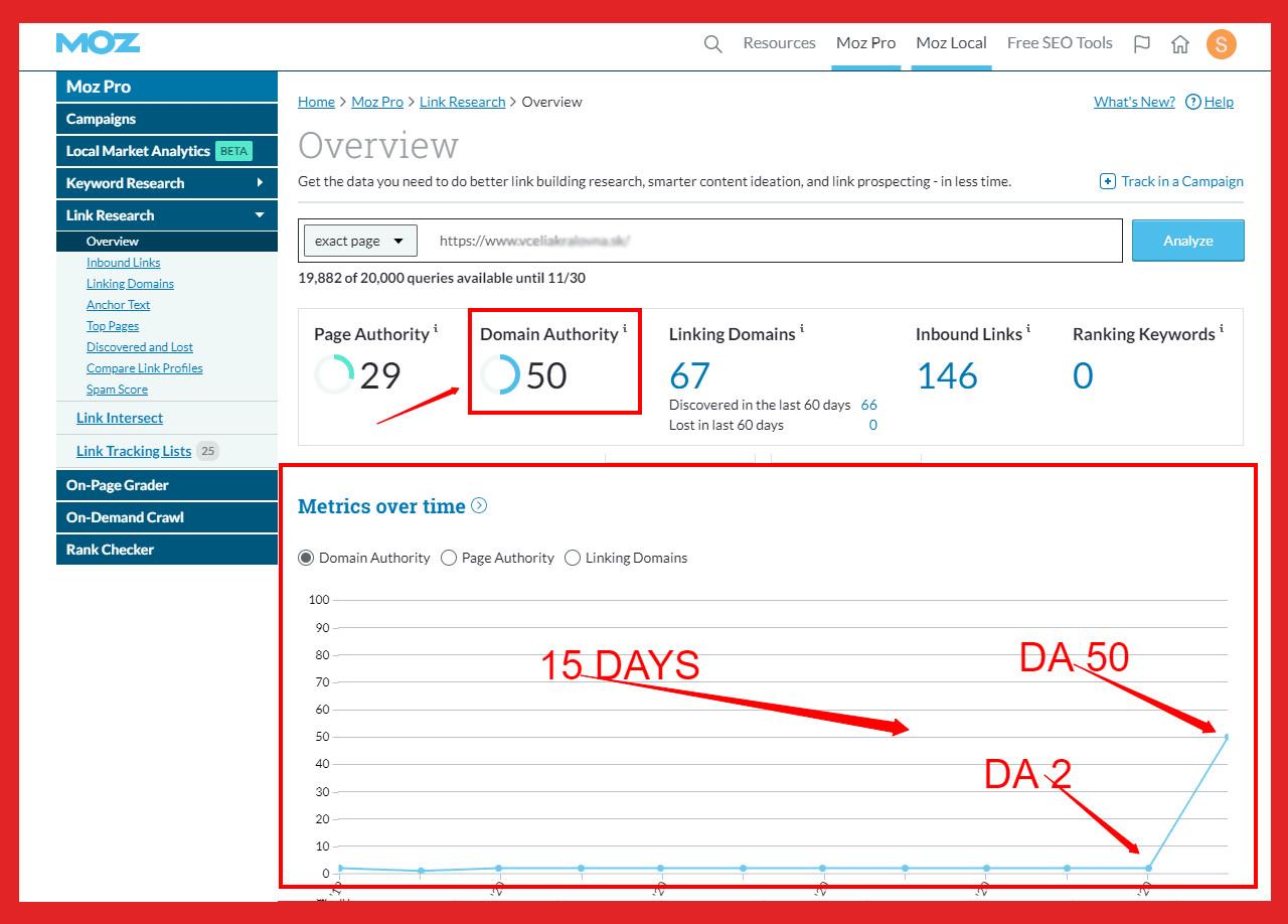 I will Increase DA MOZ Domain Authority DA 50+ of your website