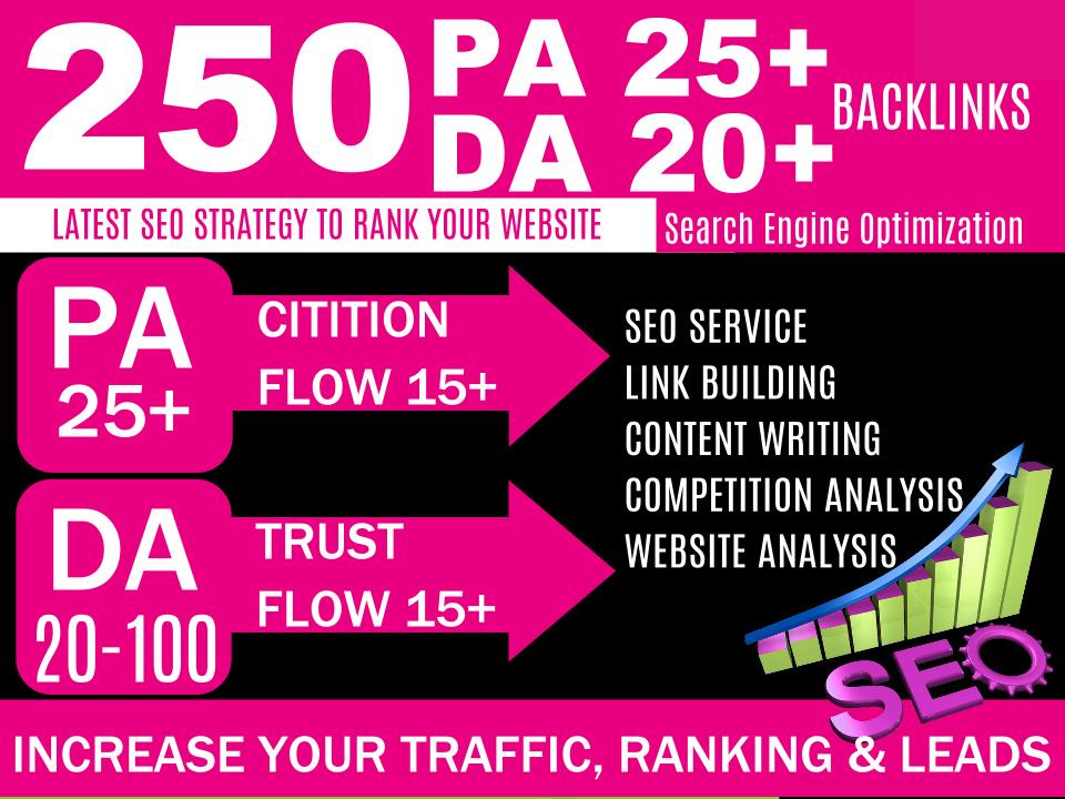 Provide 250 Dofollow Blog Comments PR 9 to PR 3 High DA PA Backlinks