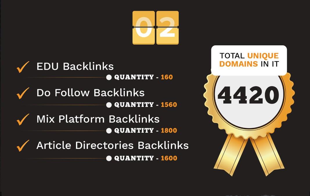 Provide You 4420 Do-follow, . EDU,  Article directories and Mix platforms backlinks