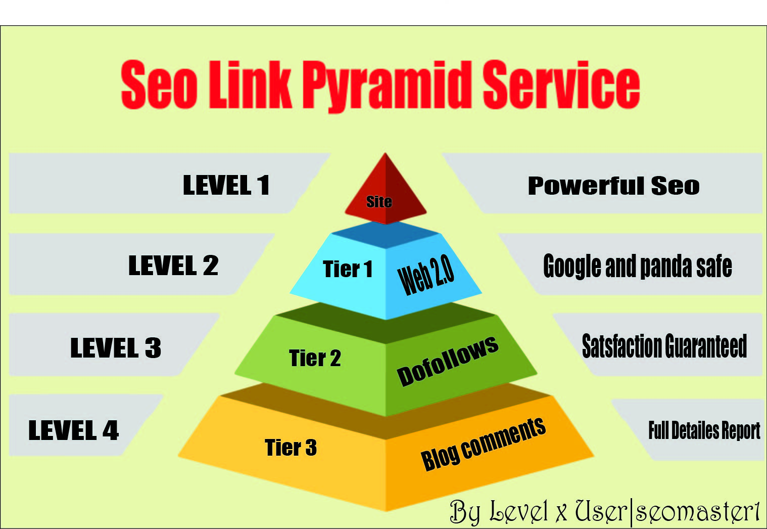 Create Google safe 3 Tier SEO Link Pyramid for Google 1st page Ranking