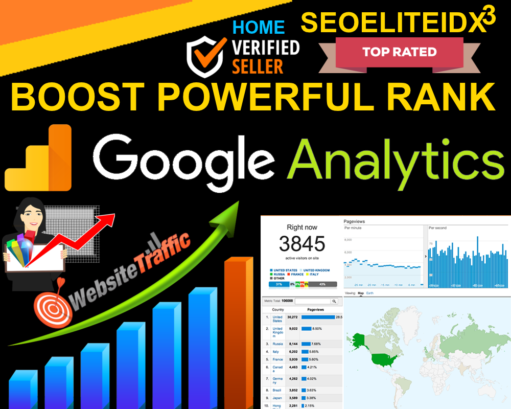 Will Boost Your Website 200,000 Worldwide USA UK Google Analytics Traffic Help To Alexa Google Rank