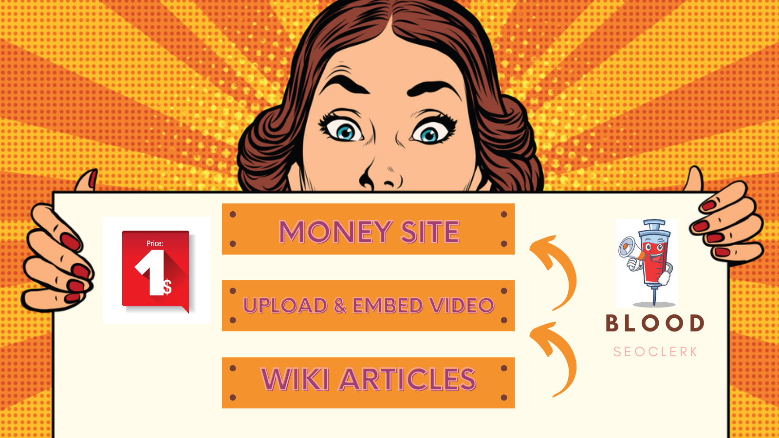 Mini Video Seo LinkBuilding With Tiered Wiki Links