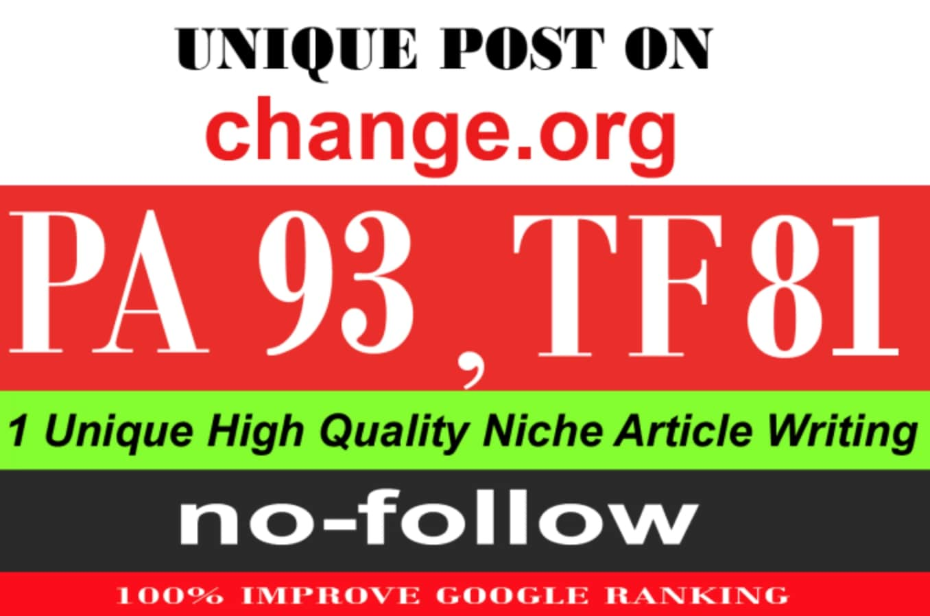 Write And Publish A Guest Post Change. org High Tf 82