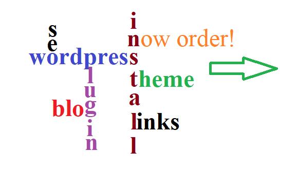 Install Wordpress Blog Plus A Theme,  1 Plugin & Basic SEO