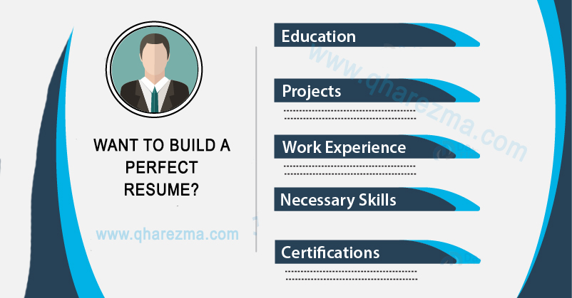 I Will Help You Create A Perfect Resume / CV for jobs in the USA