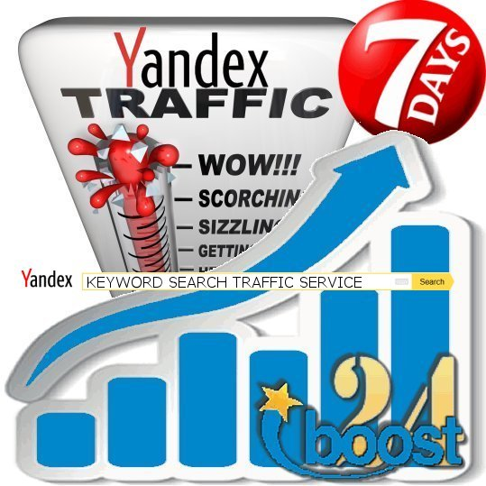 Daily keyword targeted visitors from Yandex for 7 days