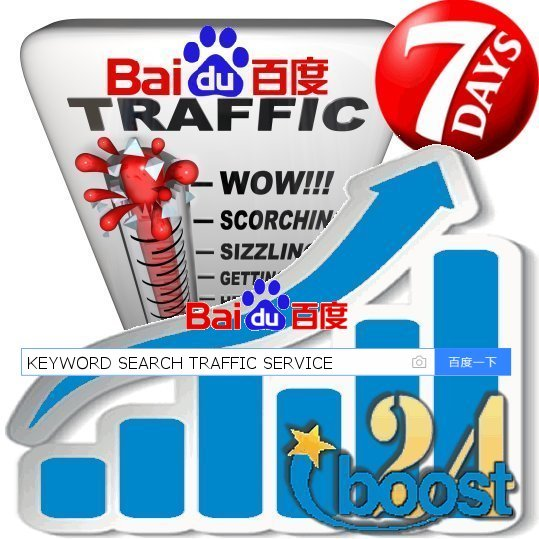 Daily keyword targeted visitors from Baidu for 7 days