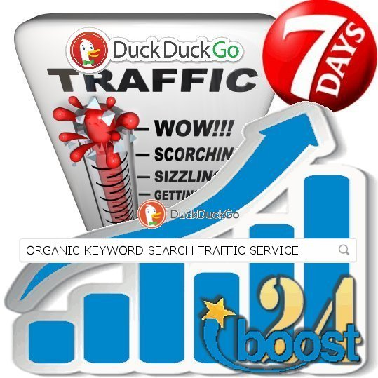 Daily keyword targeted visitors from DuckDuckGo for 7 days