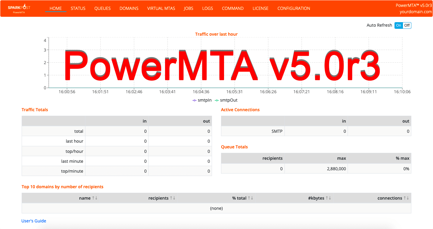 I install bulk email STMP server with PowerMTA5.0r3 on your server or VPS