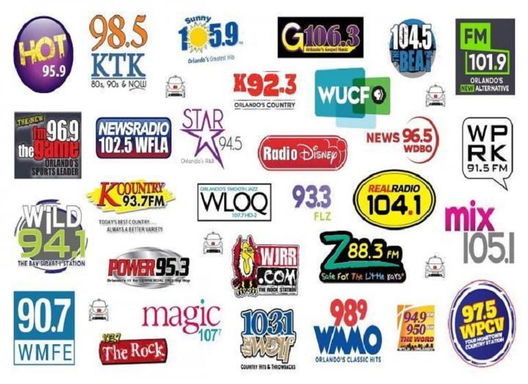 Song rotation on 20 top Latin American radio stations