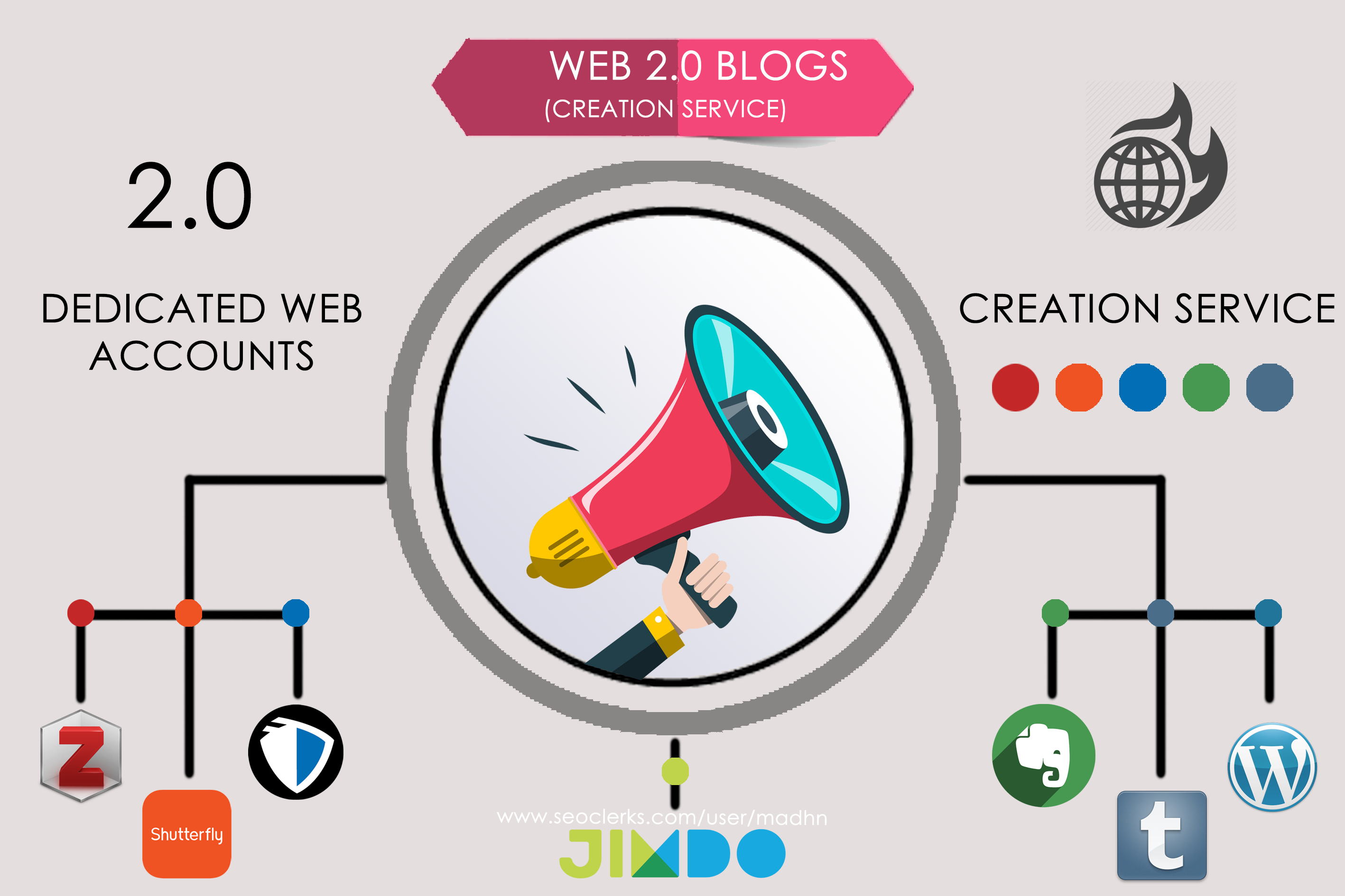 30 Hand Made Web 2.0 Backlinks From High Authority Sites