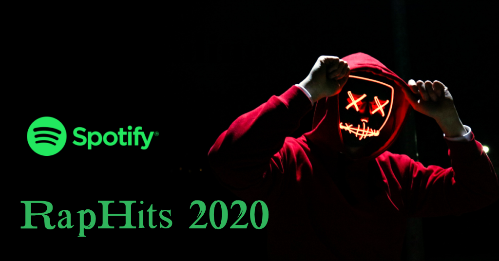 RapHits 2020 Playlist Over 81,500 Fans add song now