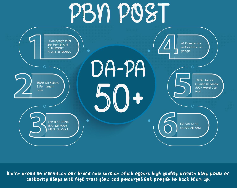 Do 20 DA 50 to 60 Permanent PBN Contextual Backlinks