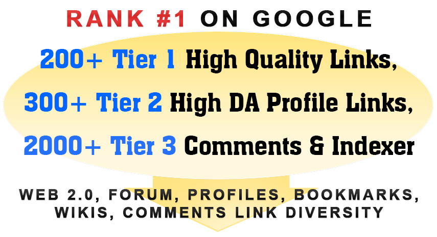 500+ Authority Links Diversity to Rank 1 on Google