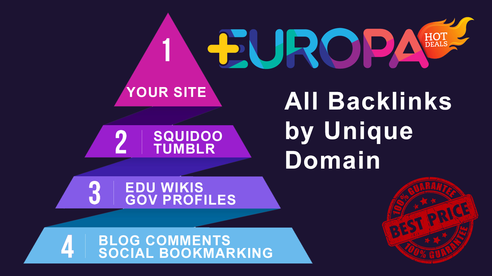 Rank on Google 1st page by exclusive Link Pyramid. All Backlinks by Unique