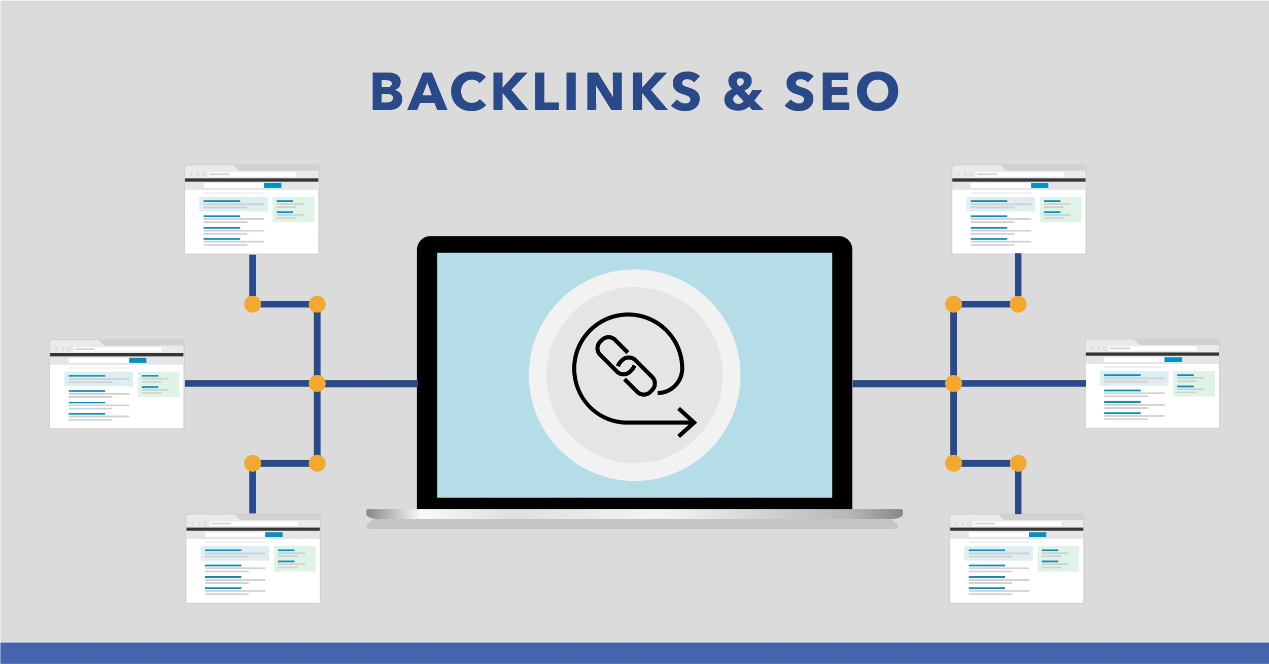 Exploit backlinks for your website/blog in 1 day,  competitive price