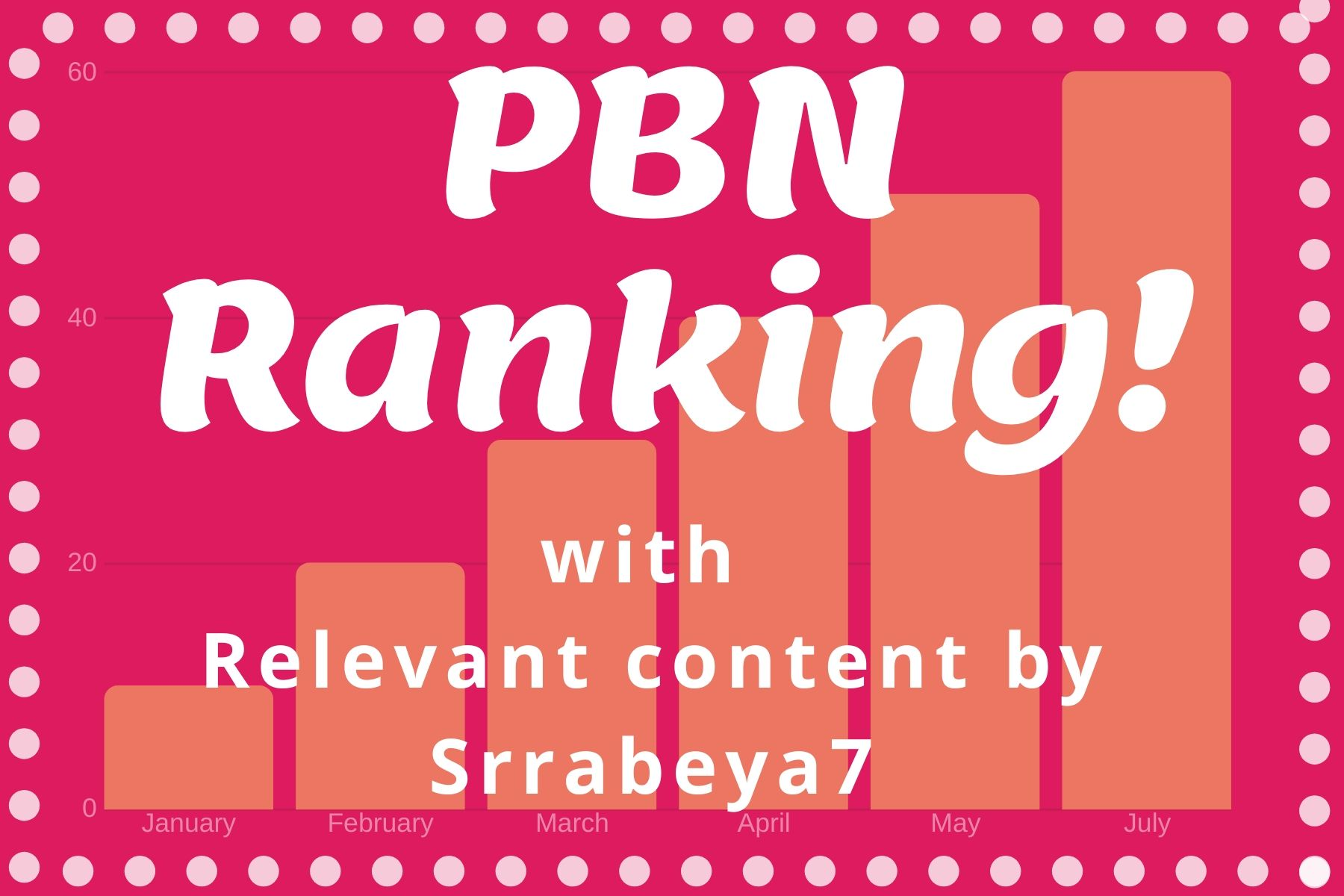 Buy PBN Ranking with Relevant Content from POWERFUL 50 Websites That Are PROVEN to Increase