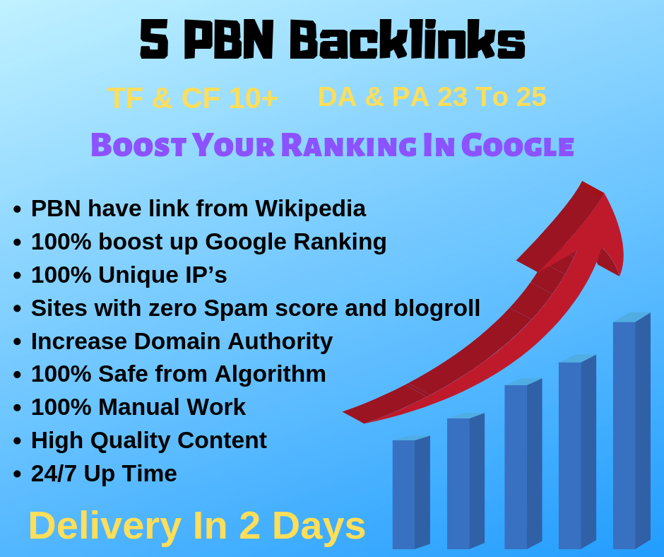 High Quality PBN Backlinks To Rank YOur Site