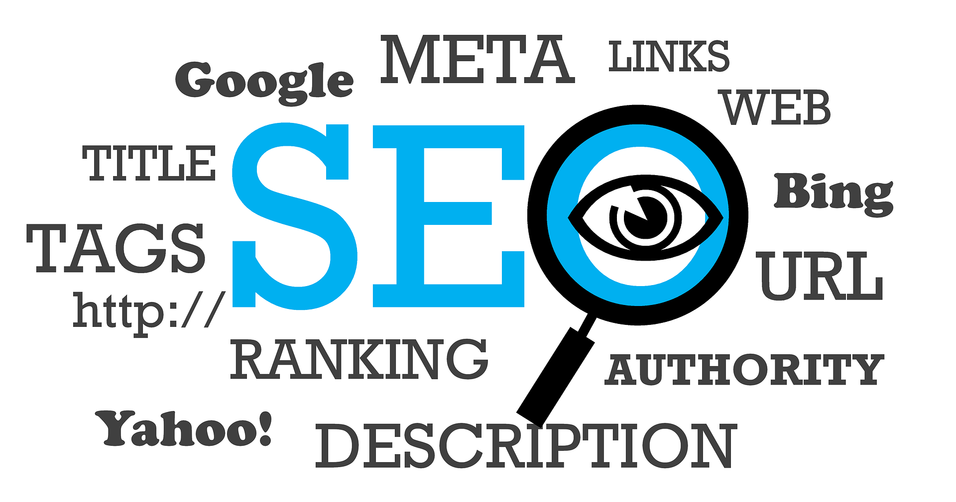 Build 1000 High Quality Backlinks to boost Google Rankings