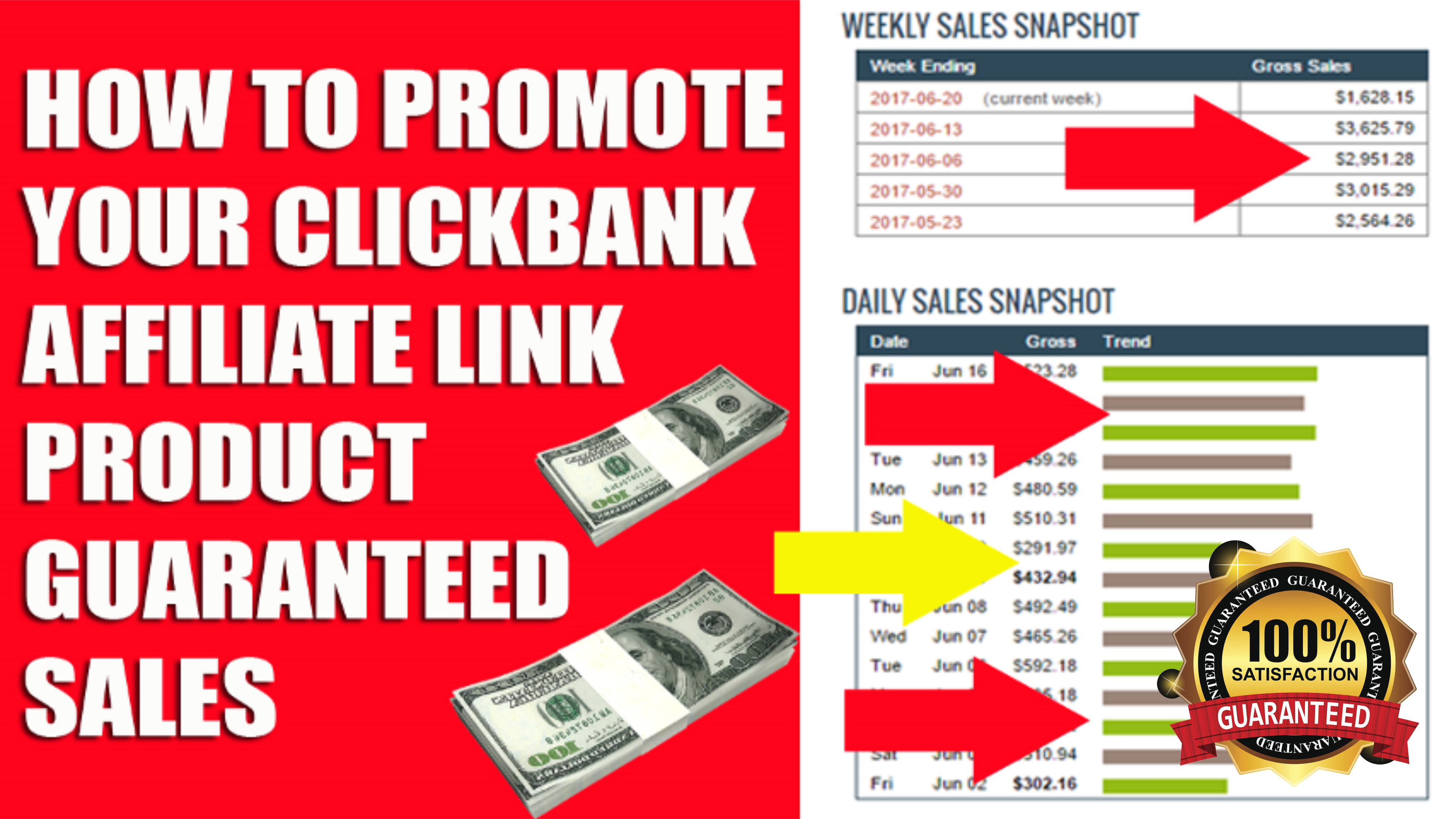 Give Top 5+ Best Traffic Source list To Promote Clickbank Product Sales Guarantee