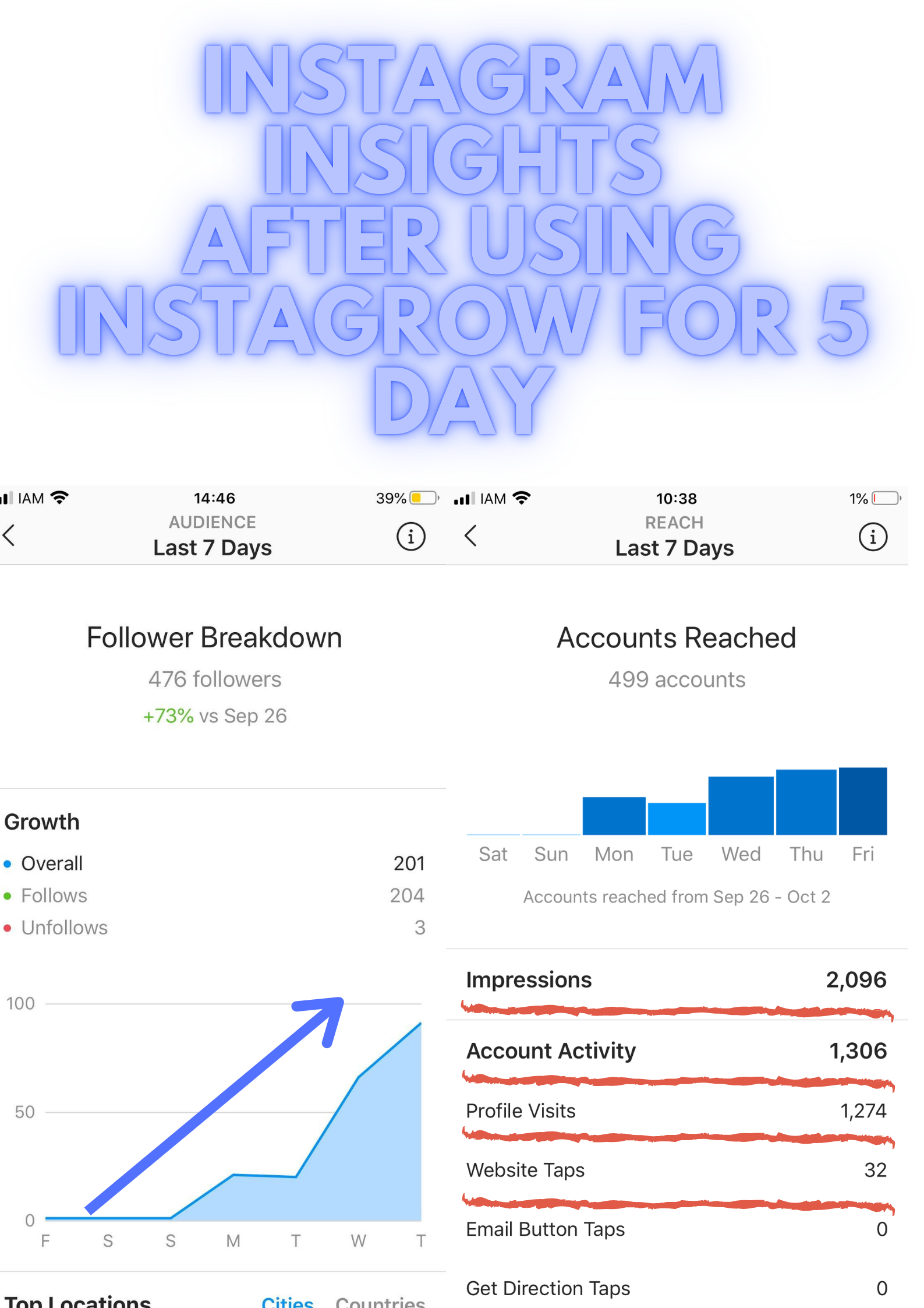 Instagrow Software Boost your instagram with real active users