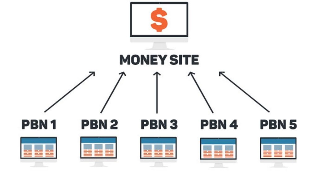 I wanna someone help me create 20 PBN and guarantee 20+ DA for all the domains.