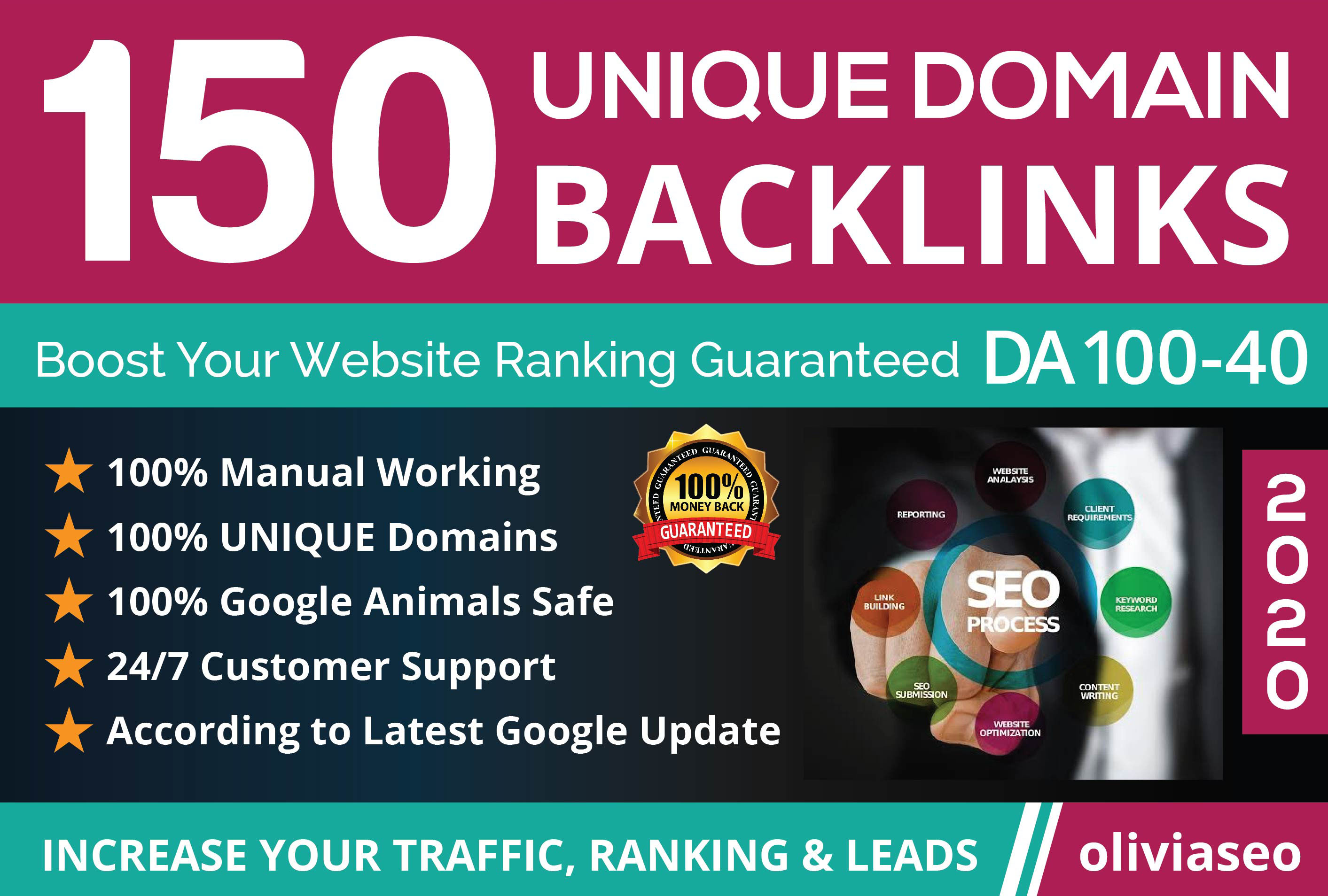 Provide 150 Unique Domain PR7 SEO BackIinks on DA100 sites Plus Edu. Gov Links