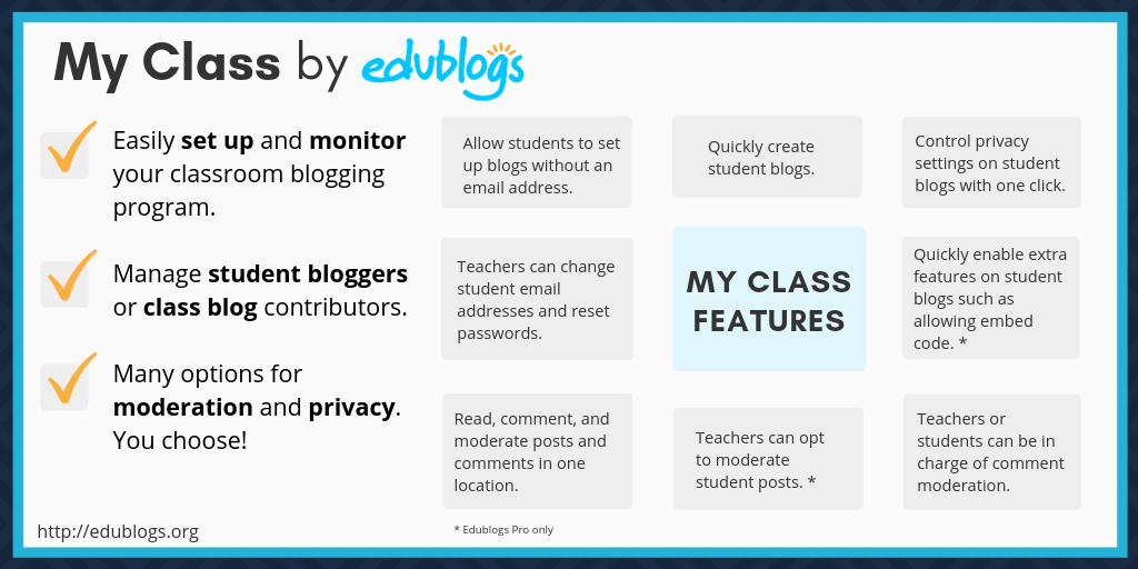 Write and Publish guest post on edublogs. org