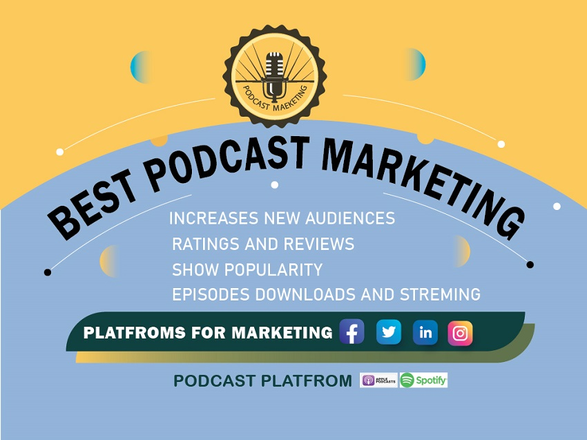 Do promote your podcast increase marketing downloads and ratings