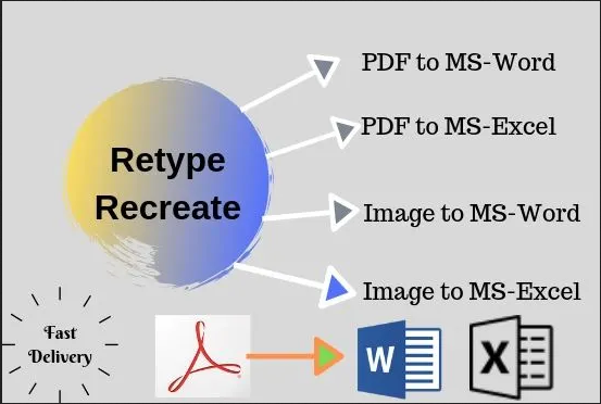 I will recreate or retype PDF or image document into word or excel