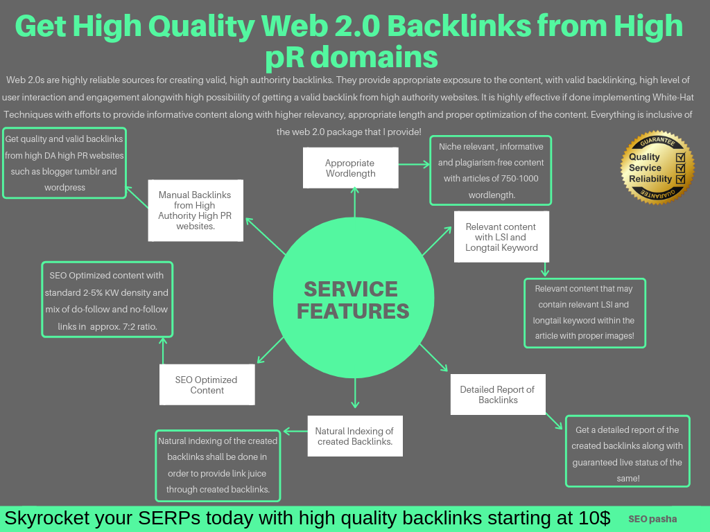 Get 10 Quality Backlinks from Web 2.0 blogs with High PR5-PR9 domains and boost your SERP Ranks