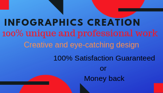 Design Creative and eye-catching info graphics for your business