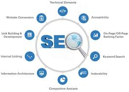 Enhance And Optimize Your Website SEO