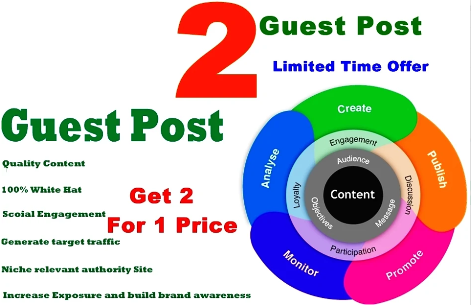 Publish On 2 two Sites DA-59 & DA 41 Blog