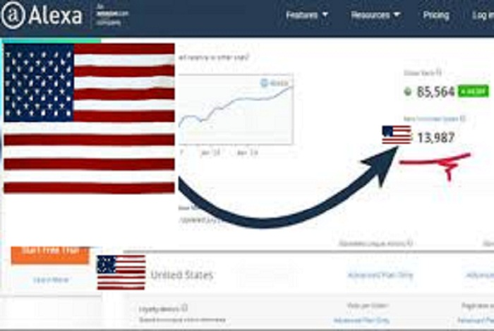 Increase your Alexa ranking below the United States or global rank 49K and 499K