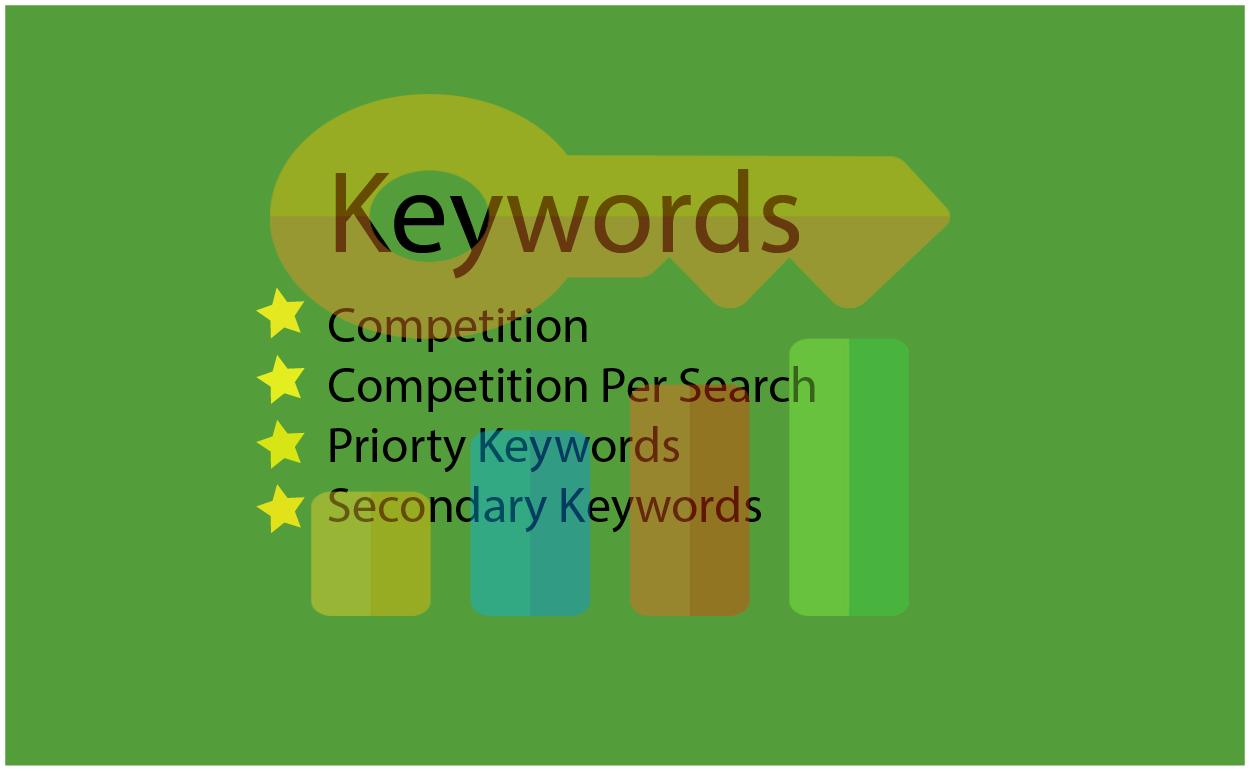 write SEO optimize meta tags,  description,  alt tags for Wix,  WordPress,  shopify Website