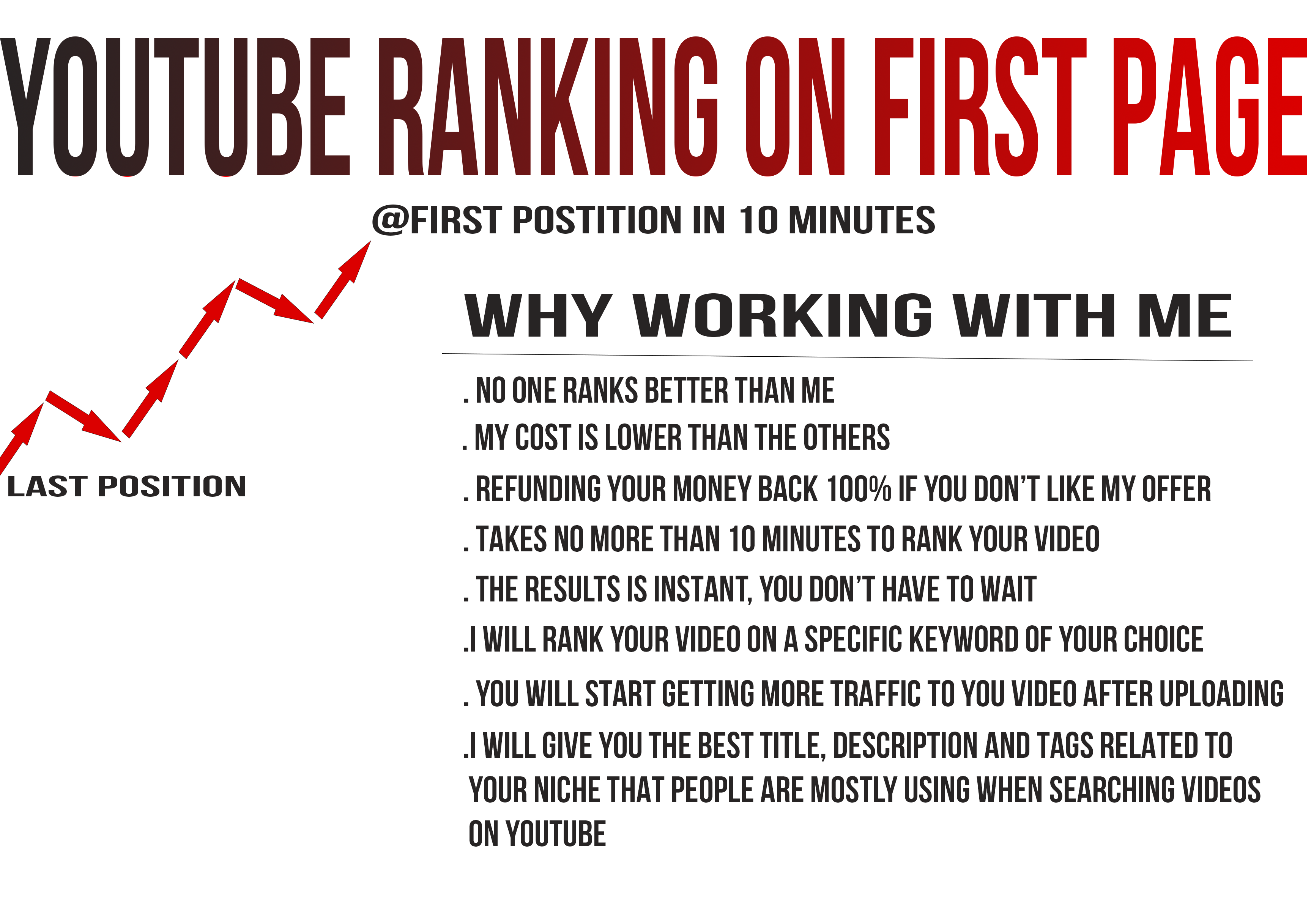 youtube video promotion/ YT rank on first page of yt get more watchings organically