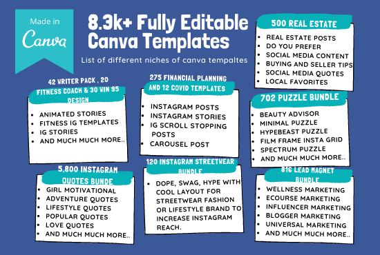 I will give you 8.3k fully editable canva templates bundle on different niches