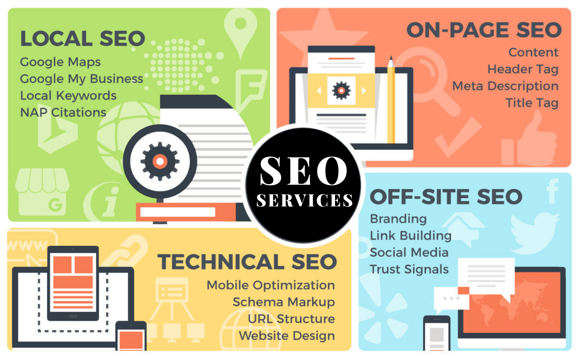 Full SEO Campaign For Your Website Or Blog