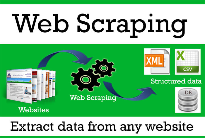 I will do Data Extraction,  Web Scraping,  Email list,  Research job