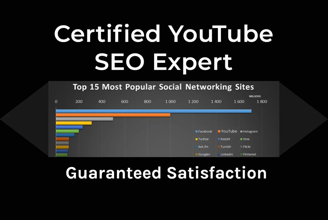 I will optimize your youtube SEO as a certified expert