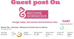 Guest Post On BECOMEGORGEOUS. COM DA80