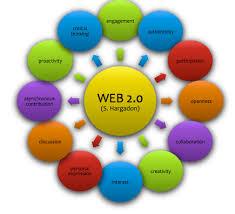 I will create 15 high authority web 2 0 backlinks