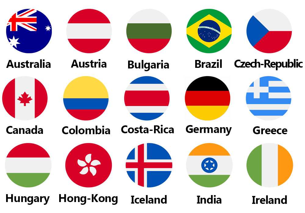Send Any Country Organic Keyword And Social Media Ranking Traffic