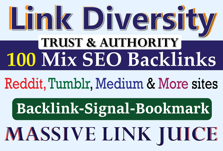 20 Tumblr, 50 Diigo, 20 Reddit, 8 gab, 1 Pinterest, 1 Twitter & 1 Vk Signals to Google 1 Rankings