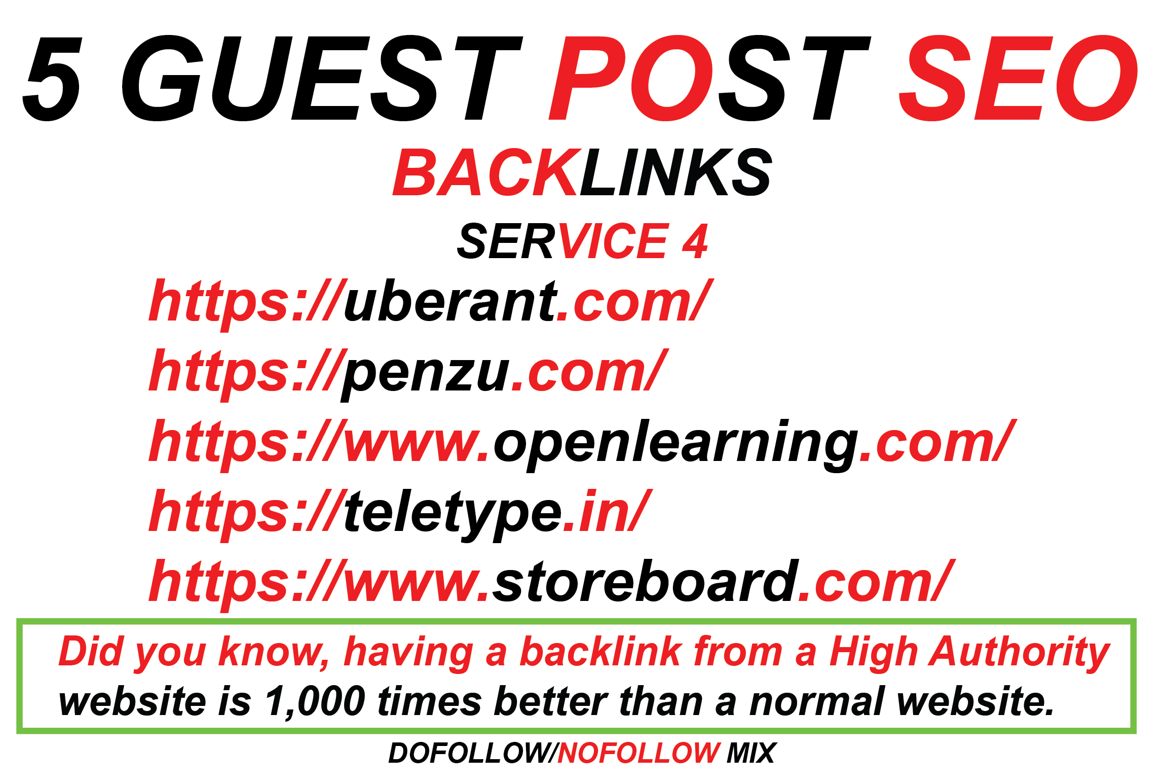Write And Publish 5 Guest Post On Da 50 Blogs