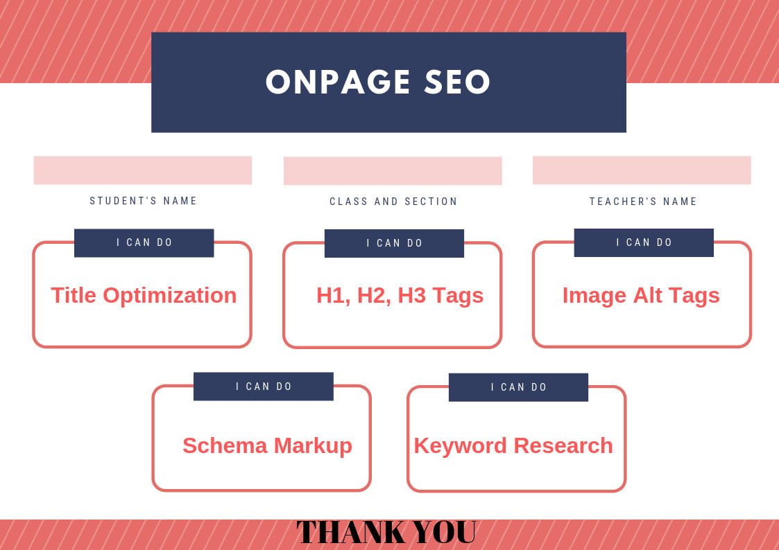 I Will Do Onpage Optimization And Best Meta Description